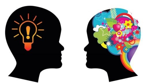 Inteligencja kulturowa