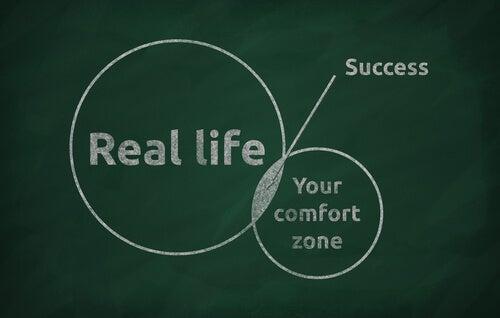 Diagram sukcesu
