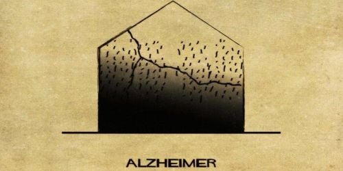 Zaburzenia psychiczne jako domy - alzheimer