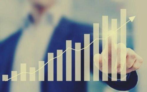 Zwiększenie produktywności - wykres