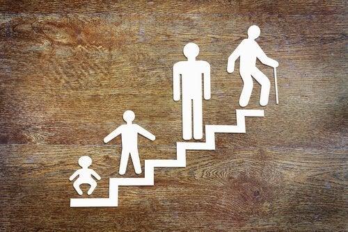 Etapy rozwoju psychospołecznego Eriksona - poznaj je wszystkie!